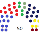 Political Parties of Juliana