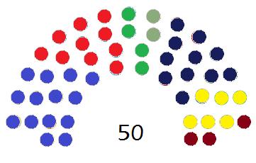File:Diagram of the Congress of Deputies.png