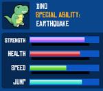 Dinostats