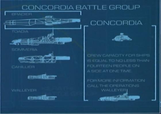 File:Concordia battle group.png