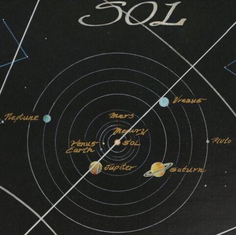 File:Solsystem.jpg
