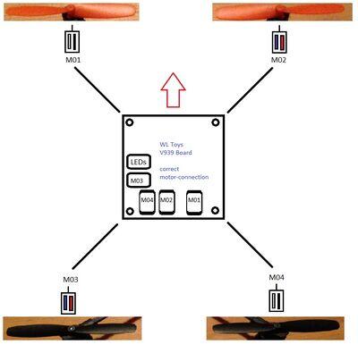 Connect v939