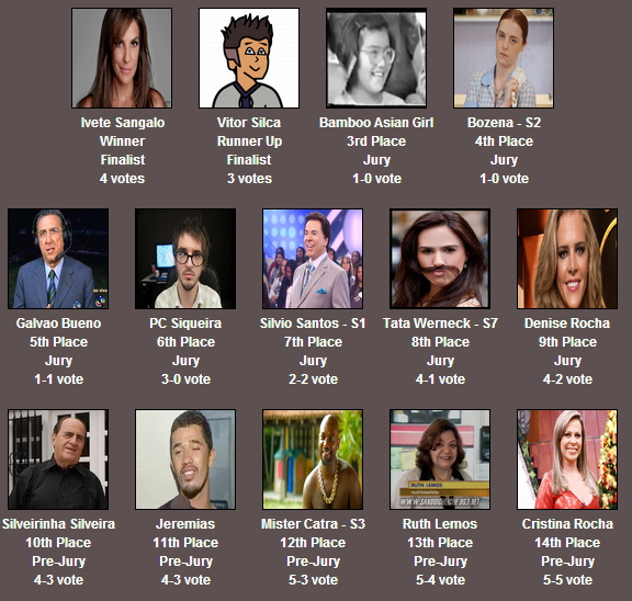 BBB9places