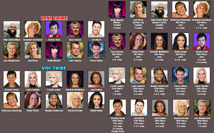 S12 - Manavivor Second Chances