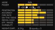AKEI-47 CLASSIC stat