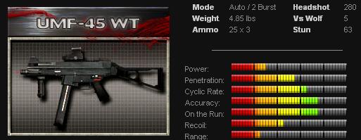UMF-45WT