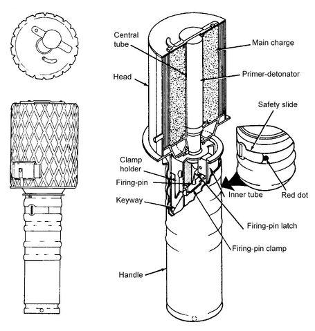 File:RGD-33 Grenade.jpg