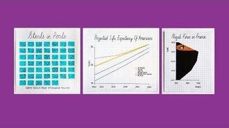 3 ways to spot a bad statistic Mona Chalabi