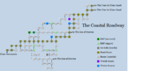 The Coastal Roadway
