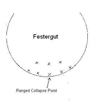 Festergut 2 station - 25 player