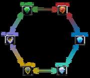 Eternaltrans