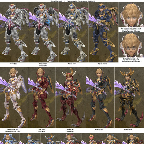 Mechonis Armor, picture of all
