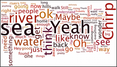 Dialogue wordle OTC by Zorin 75