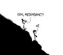 Cd beanie redundant
