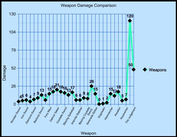 File:Graph(1).png