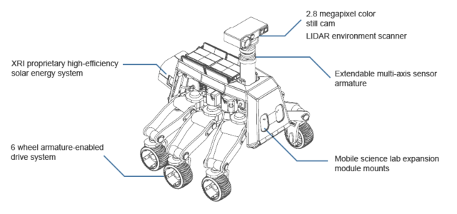 File:Rover schematic JR-S.png