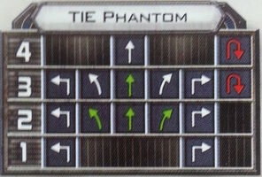 TIE PHANTOM Movement