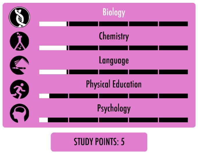Plik:Study Points.png