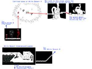 White Desert Underground Area Map