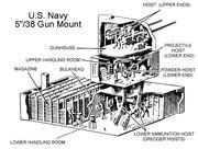 5'38 Mount Diagram