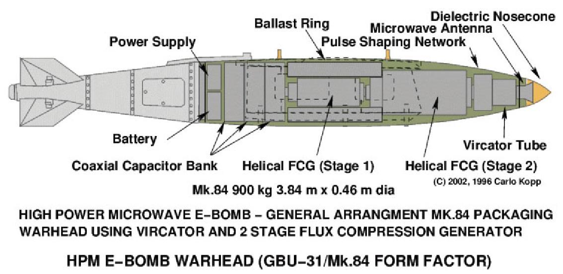 Image - EMP-bomb-diagram.jpg | Zarconian Wiki | FANDOM powered by ...