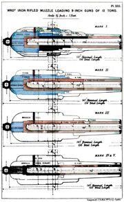 RML 9 inch 12 ton gun diagrams