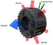 Heatex flow 1024