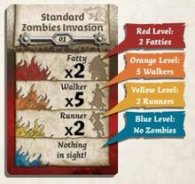 Zombie-spawn diagram