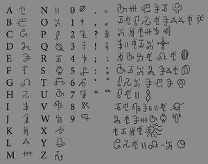 Mythsetian Script