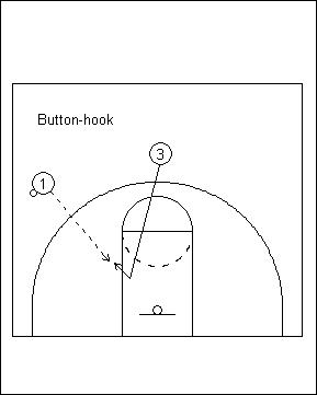檔案:Button-hook.jpg