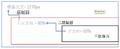 2013年12月16日 (一) 22:40的版本的缩略图
