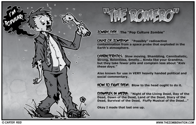 File:Zombie-types-the-romero-zombie.png