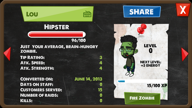 File:Zombie Hipster.png