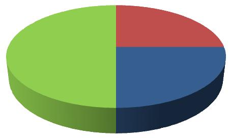 File:Garden Zombie stats (cirkle).png