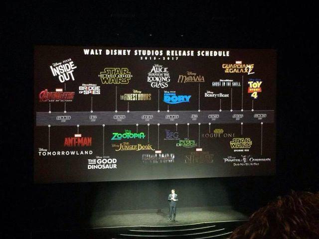File:Walt Disney Studios Releasde Schedule.jpg